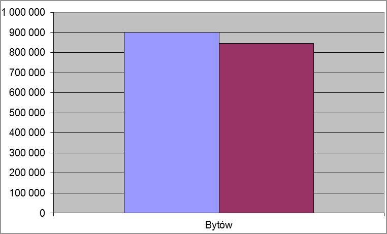 Wykres-2017-03